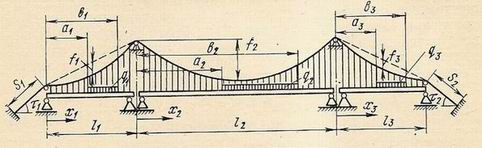 Трёхпролётный мост